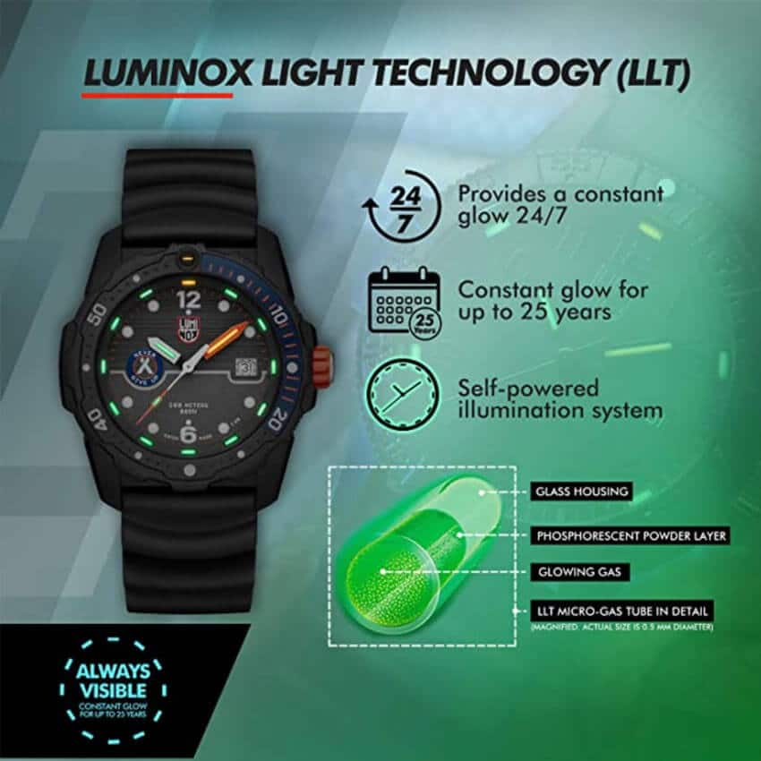 Bear Grylls Luminox 3723 Sea Series Watch features